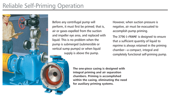 Reliable Self-Priming Operation